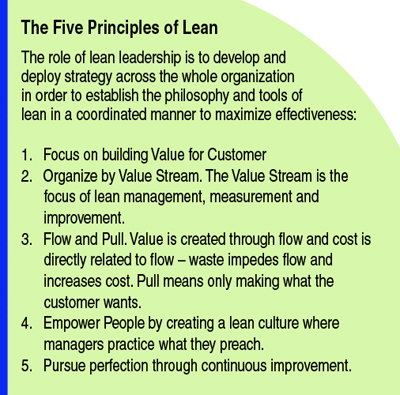 five principles of lean