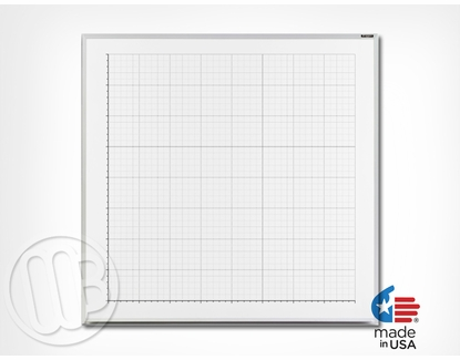 Dry Erase Line Graph Board